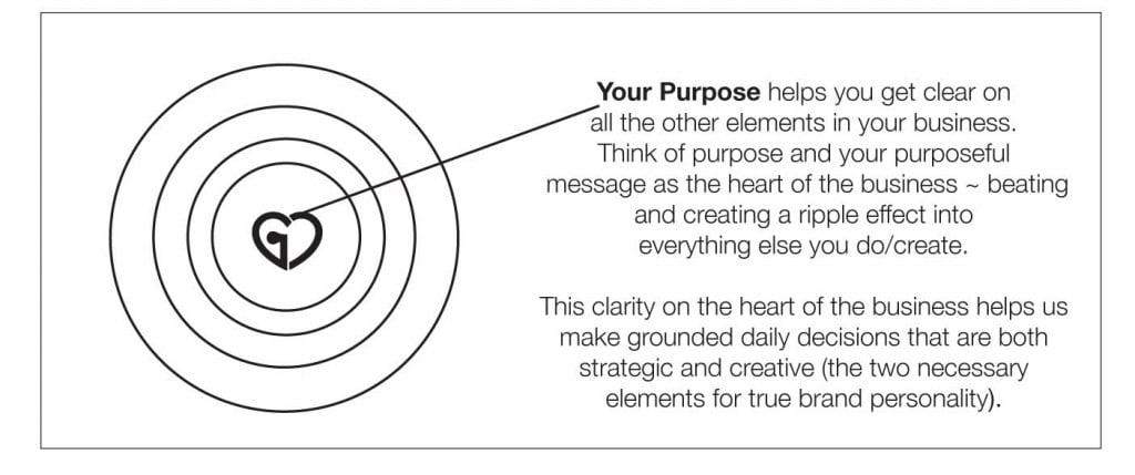Purpose_graphic
